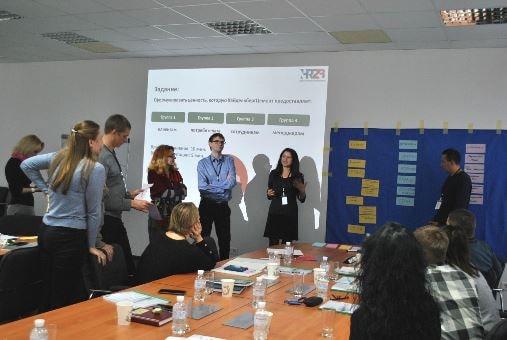 Основы менеджмента - тренинг HR2B - Косорига, Падун